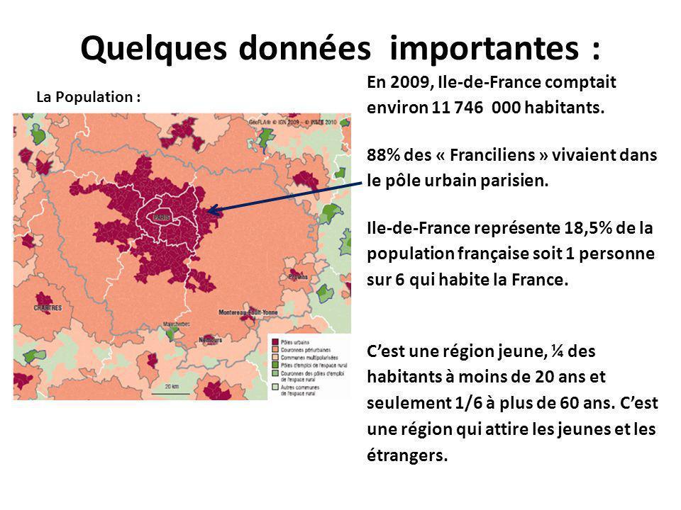 Quelques données importantes : La Population : En 2009, Ile-de-France comptait environ 11 746 000 habitants. 88% des « Franciliens » vivaient dans le