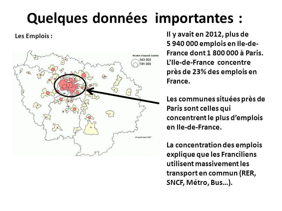 Quelques données importantes : Les Emplois : Il y avait en 2012, plus de 5 940 000 emplois en Ile-de- France dont 1 800 000 à Paris. L'Ile-de-France c
