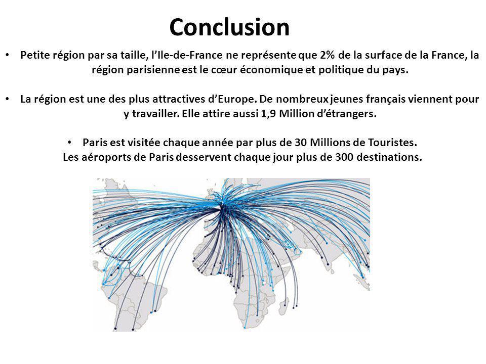 Conclusion Petite région par sa taille, l'Ile-de-France ne représente que 2% de la surface de la France, la région parisienne est le cœur économique e