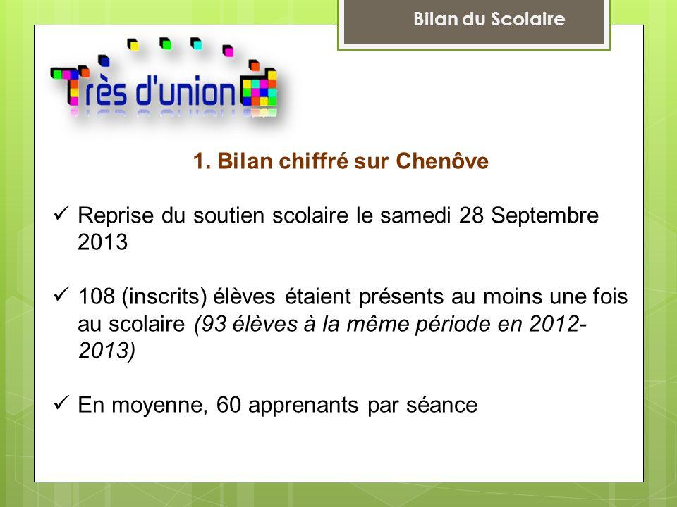 Bilan du Scolaire 1.