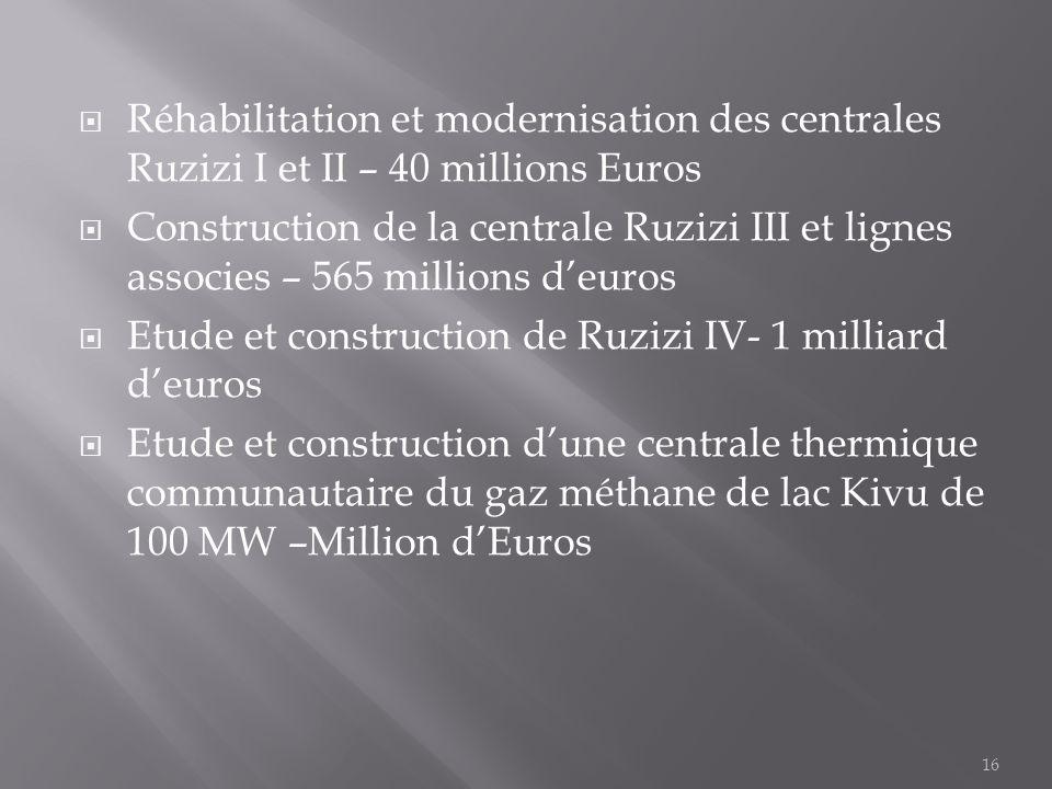  Réhabilitation et modernisation des centrales Ruzizi I et II – 40 millions Euros  Construction de la centrale Ruzizi III et lignes associes – 565 m