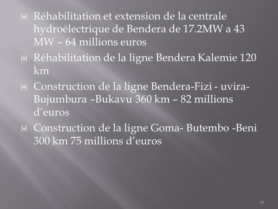  Réhabilitation et extension de la centrale hydroélectrique de Bendera de 17.2MW a 43 MW – 64 millions euros  Réhabilitation de la ligne Bendera Kal