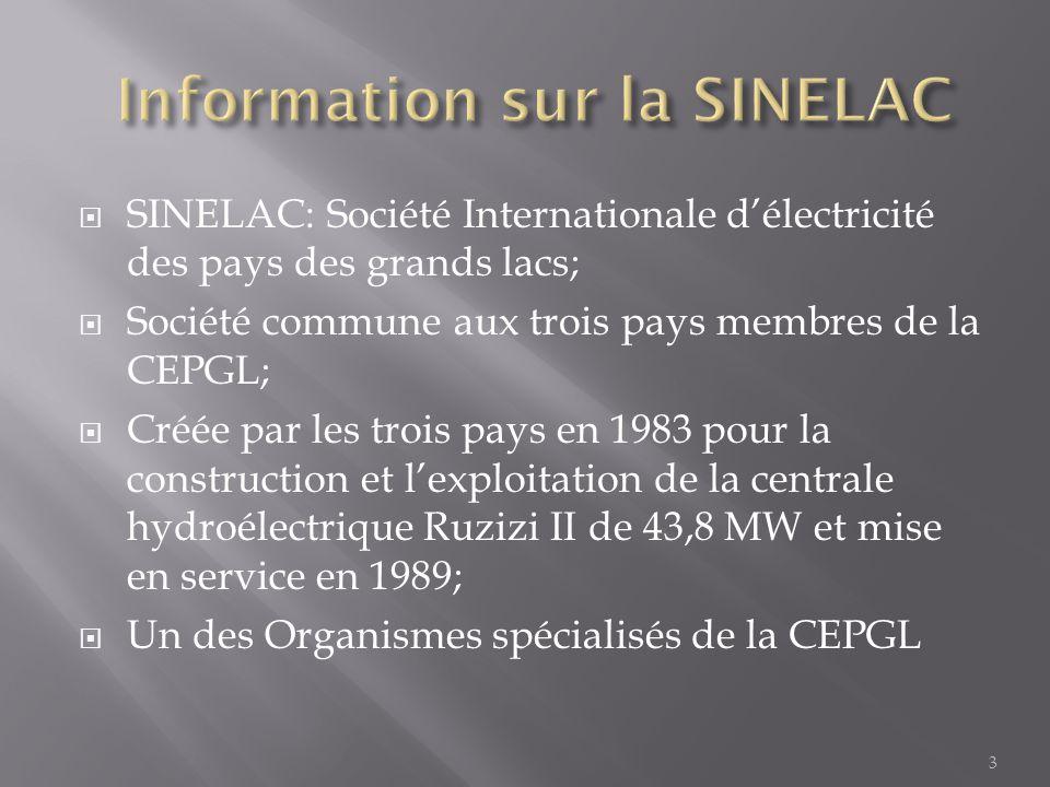  SINELAC: Société Internationale d'électricité des pays des grands lacs;  Société commune aux trois pays membres de la CEPGL;  Créée par les trois