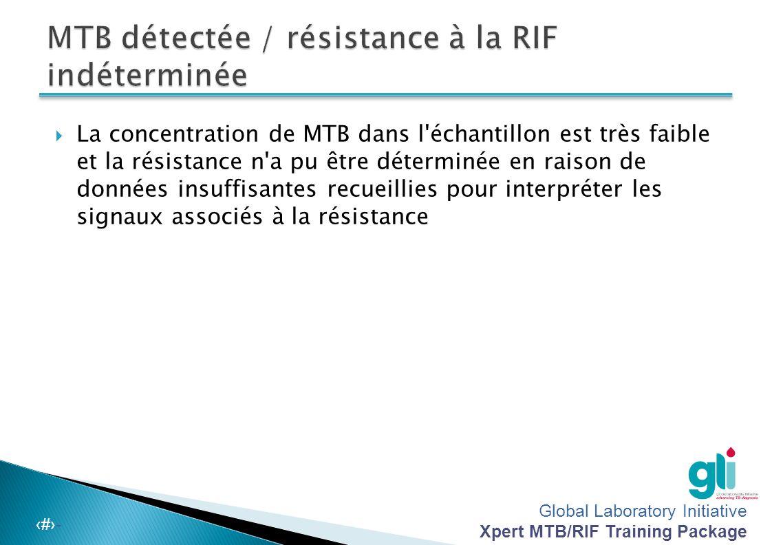 Global Laboratory Initiative Xpert MTB/RIF Training Package -‹#›-  La concentration de MTB dans l'échantillon est très faible et la résistance n'a pu