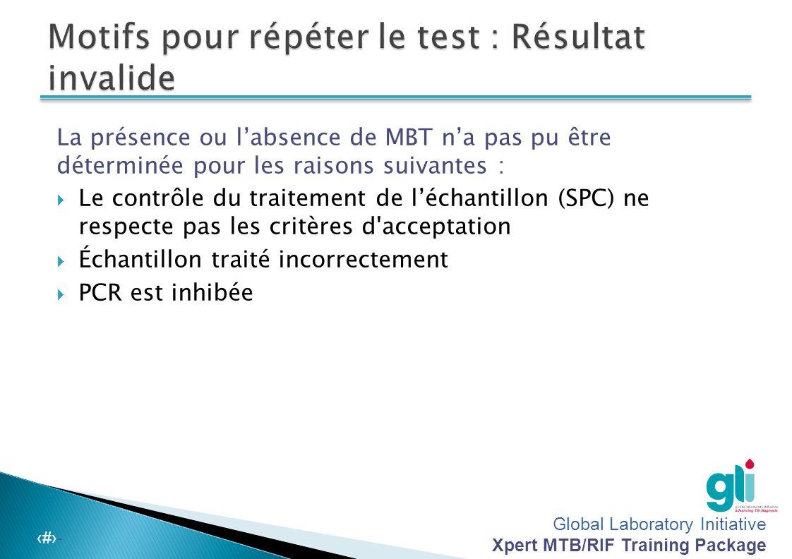 Global Laboratory Initiative Xpert MTB/RIF Training Package -‹#›- La présence ou l'absence de MBT n'a pas pu être déterminée pour les raisons suivante