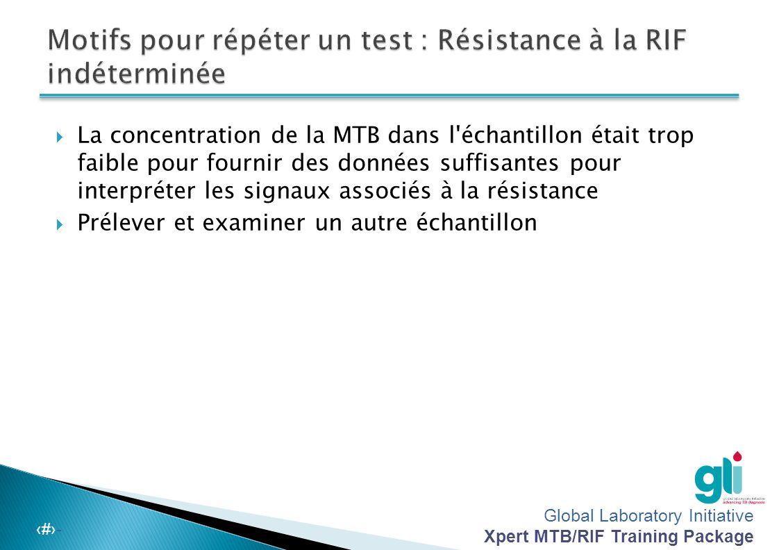 Global Laboratory Initiative Xpert MTB/RIF Training Package -‹#›-  La concentration de la MTB dans l'échantillon était trop faible pour fournir des d
