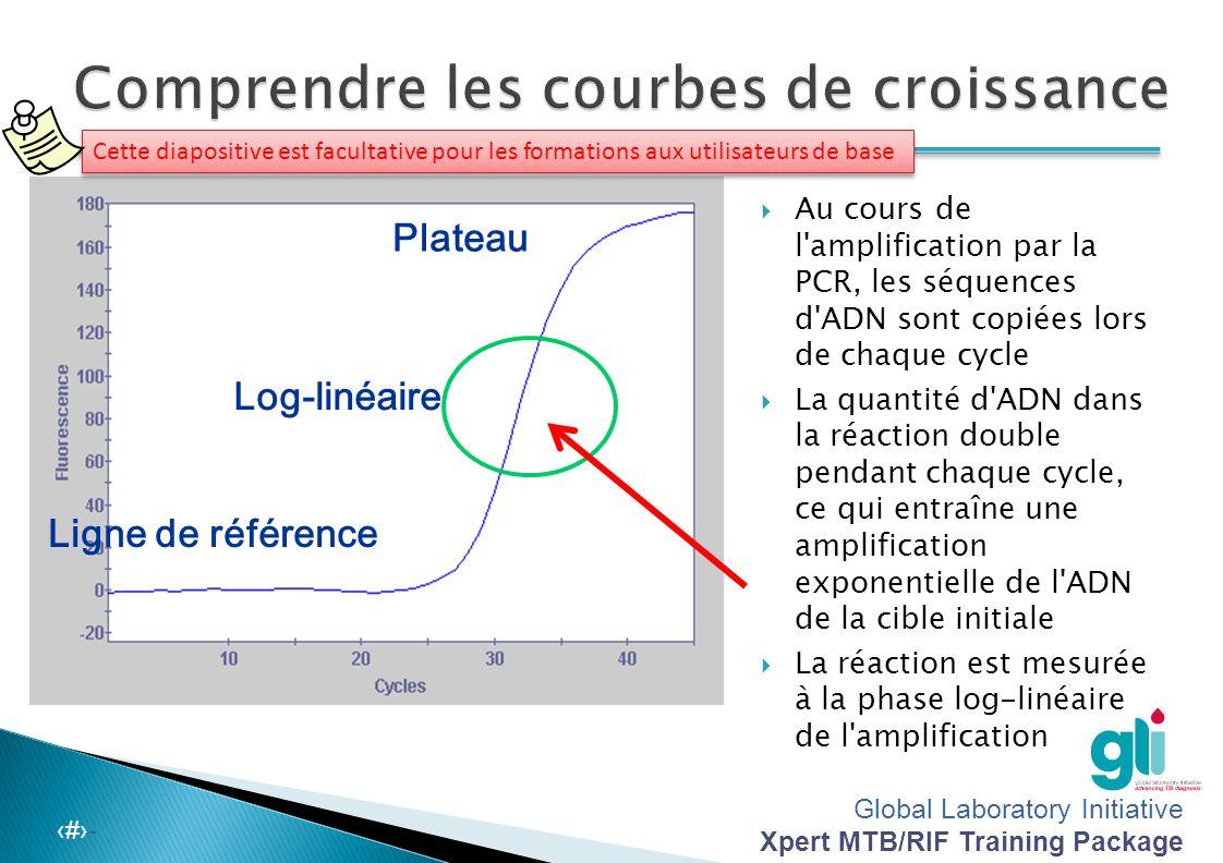 Global Laboratory Initiative Xpert MTB/RIF Training Package -‹#›- Ligne de référence Log-linéaire Plateau Cette diapositive est facultative pour les f