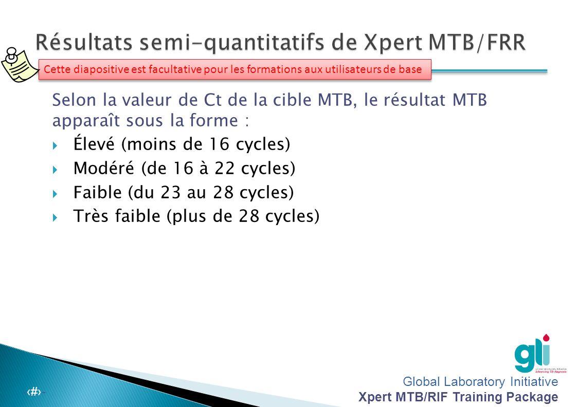 Global Laboratory Initiative Xpert MTB/RIF Training Package -‹#›- Cette diapositive est facultative pour les formations aux utilisateurs de base Selon