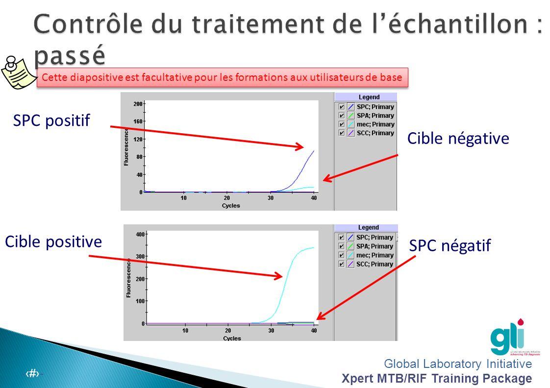 Global Laboratory Initiative Xpert MTB/RIF Training Package -‹#›- SPC positif Cible négative SPC négatif Cible positive Cette diapositive est facultat