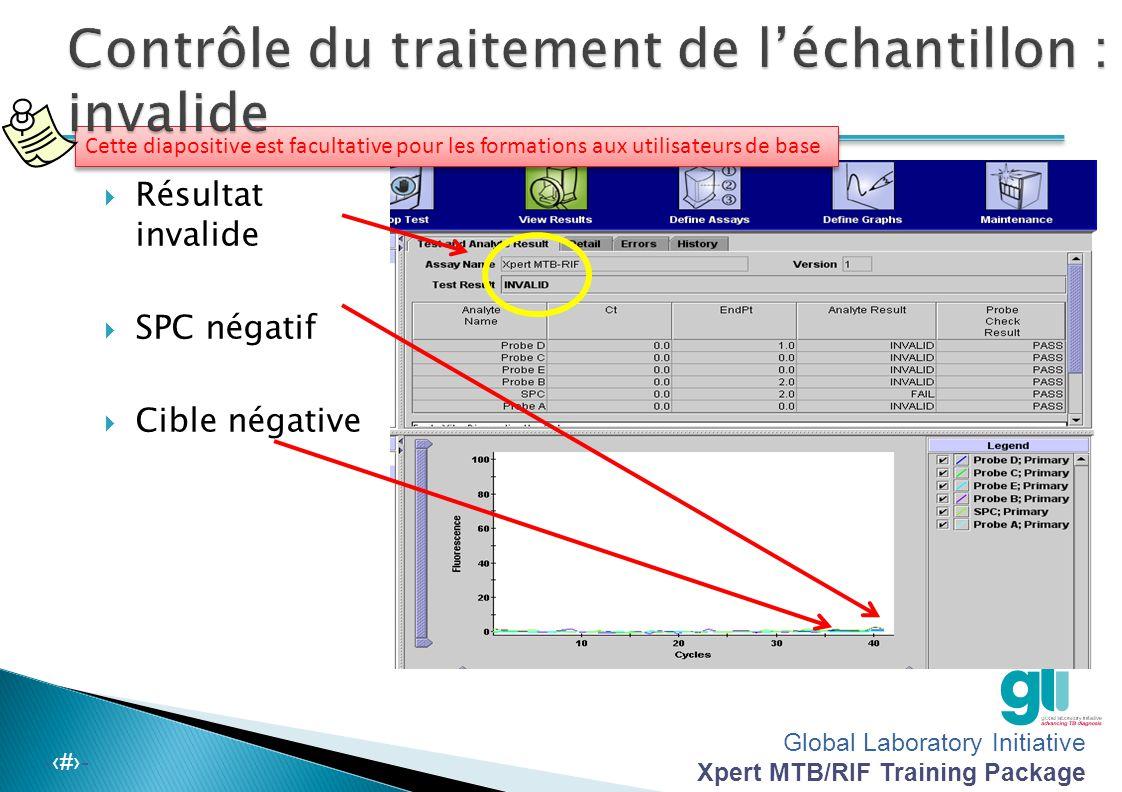 Global Laboratory Initiative Xpert MTB/RIF Training Package -‹#›- Cette diapositive est facultative pour les formations aux utilisateurs de base  Rés
