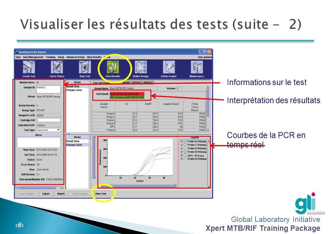 Global Laboratory Initiative Xpert MTB/RIF Training Package -‹#›- Informations sur le test Interprétation des résultats Courbes de la PCR en temps rée