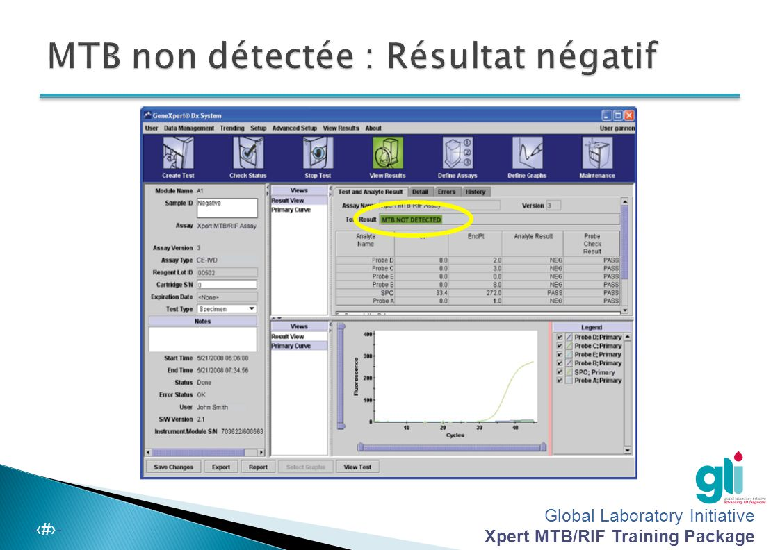 Global Laboratory Initiative Xpert MTB/RIF Training Package -‹#›- Source du graphique : http://depts.washington.edu/genomelb/RTPCR20graphSml.gif CT < 16 : MTB détectée élevée CT 16 – 22 : MTB détectée modérée Ct 22 – 28 : MTB détectée faible CT > 28 : MTB détectée très faible Cette diapositive est facultative pour les formations aux utilisateurs de base