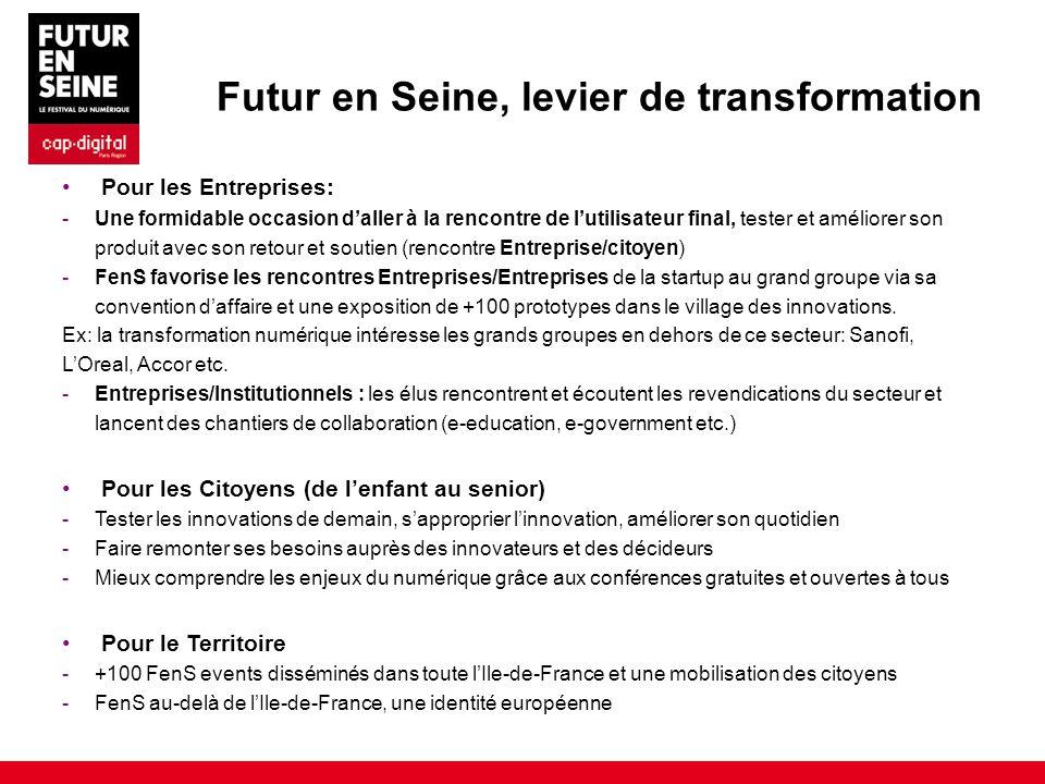 Futur en Seine, levier de transformation Pour les Entreprises: -Une formidable occasion d'aller à la rencontre de l'utilisateur final, tester et améli