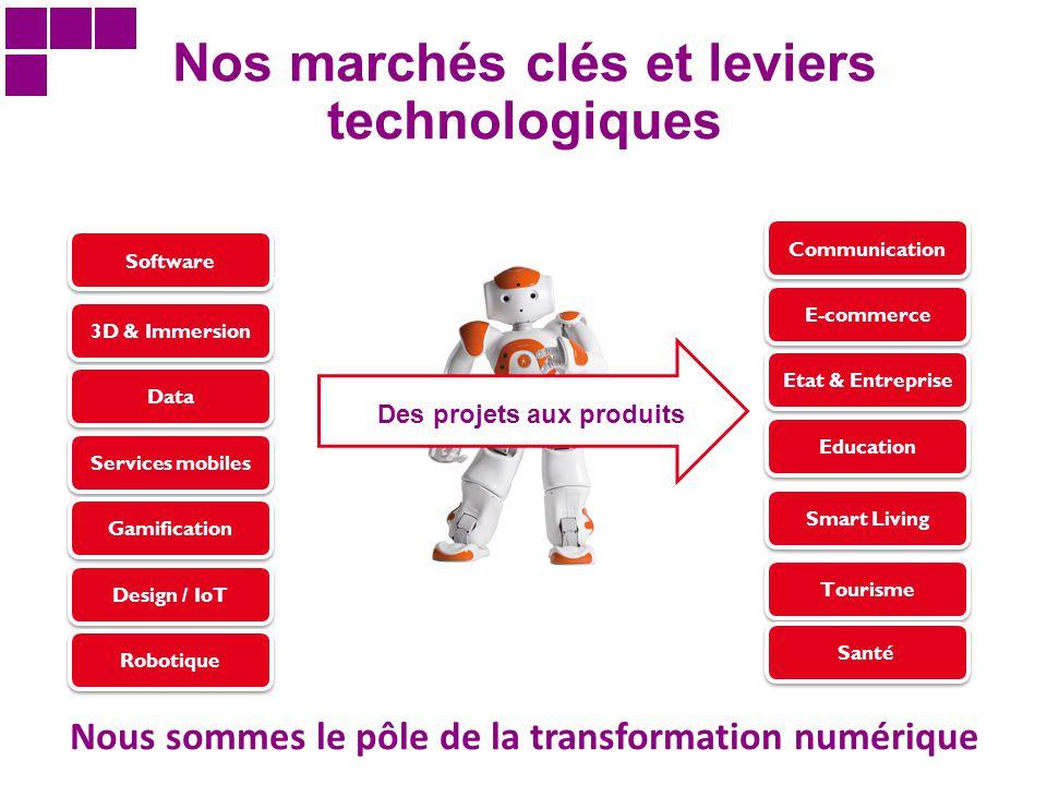 E-transformation Nos marchés clés et leviers technologiques Etat & Entreprise Tourisme Communication Santé Smart Living E-commerce Education Design /