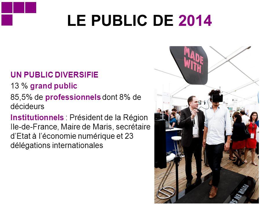LE PUBLIC DE 2014 UN PUBLIC DIVERSIFIE 13 % grand public 85,5% de professionnels dont 8% de décideurs Institutionnels : Président de la Région Ile-de-