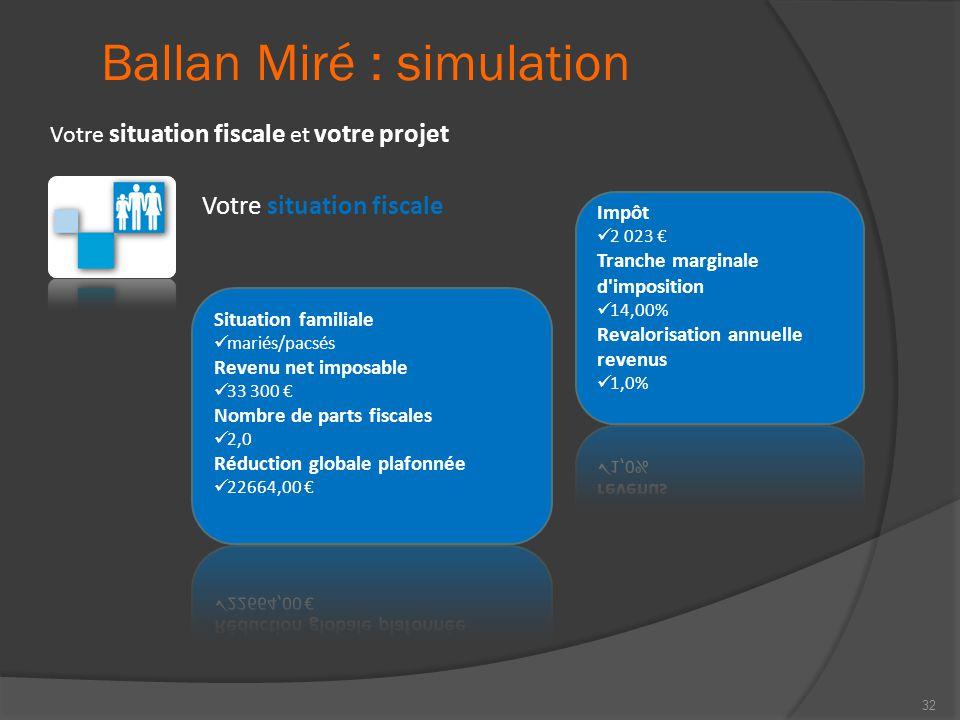Ballan Miré : simulation Votre situation fiscale Votre situation fiscale et votre projet 32