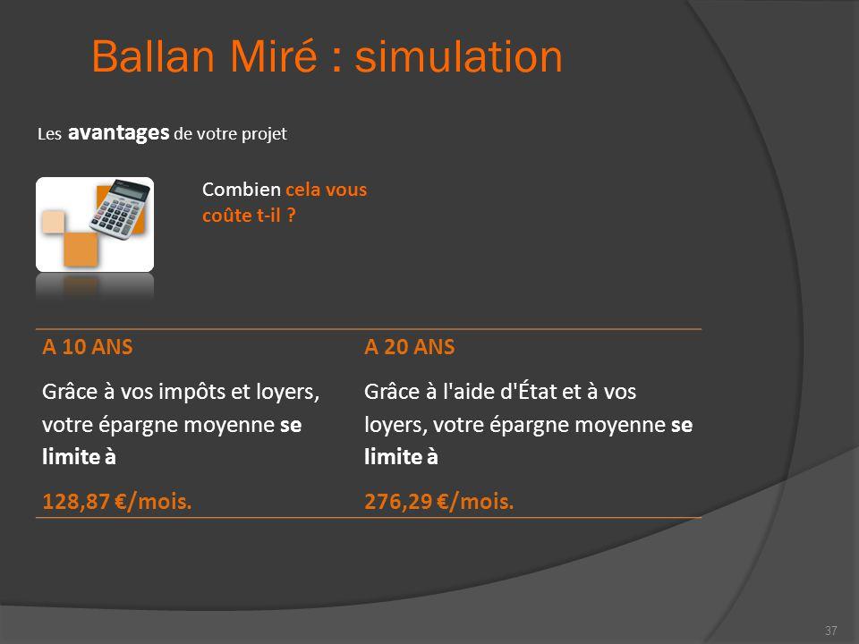 Ballan Miré : simulation Les avantages de votre projet Combien cela vous coûte t-il ? A 10 ANS Grâce à vos impôts et loyers, votre épargne moyenne se