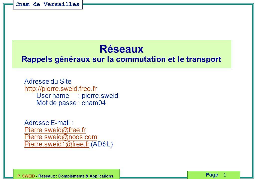 Cnam de Versailles P. SWEID - Réseaux : Compléments & Applications 1 Page Réseaux Rappels généraux sur la commutation et le transport Adresse du Site