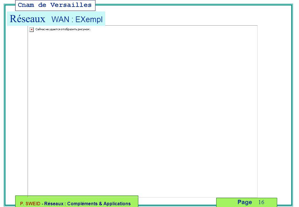 Cnam de Versailles P. SWEID - Réseaux : Compléments & Applications 16 Page Réseaux WAN : EXempl