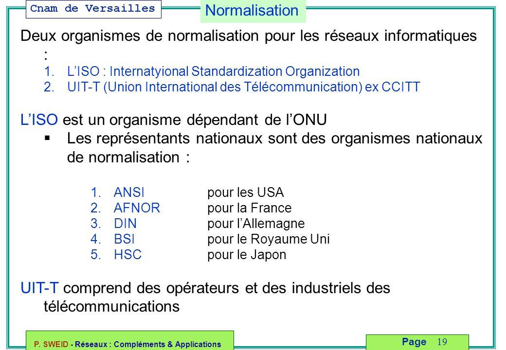 Cnam de Versailles P. SWEID - Réseaux : Compléments & Applications 19 Page Normalisation Deux organismes de normalisation pour les réseaux informatiqu