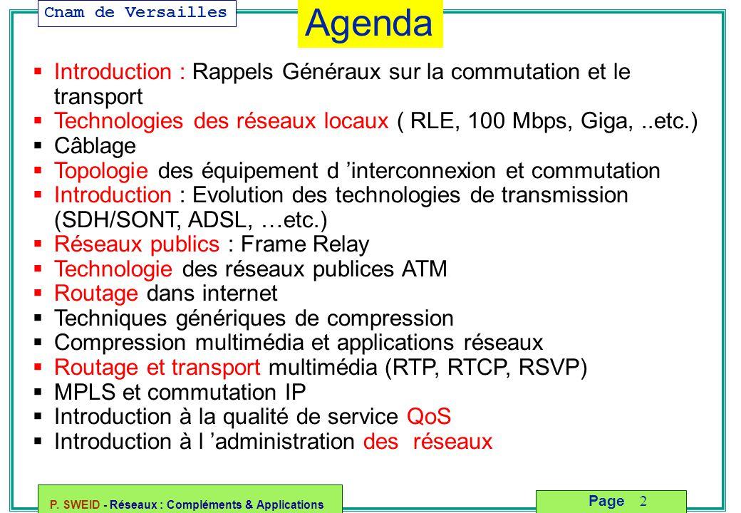 Cnam de Versailles P. SWEID - Réseaux : Compléments & Applications 2 Page  Introduction : Rappels Généraux sur la commutation et le transport  Techn