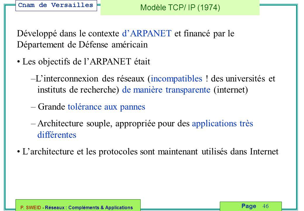 Cnam de Versailles P. SWEID - Réseaux : Compléments & Applications 46 Page Modèle TCP/ IP (1974) Développé dans le contexte d'ARPANET et financé par l