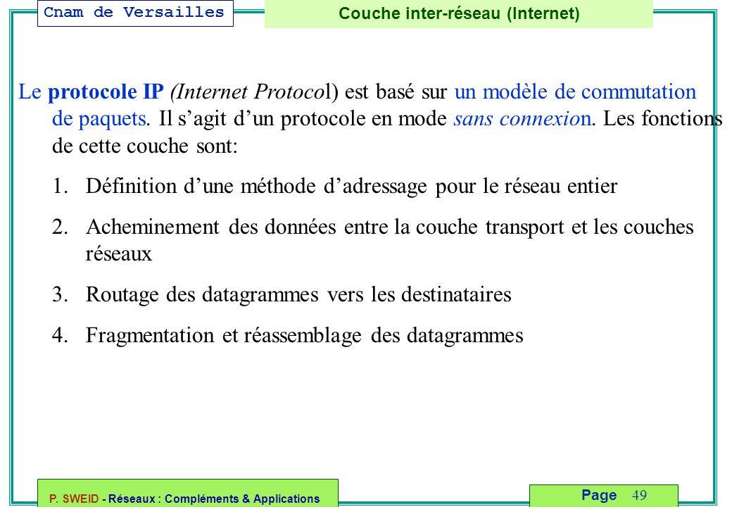 Cnam de Versailles P. SWEID - Réseaux : Compléments & Applications 49 Page Couche inter-réseau (Internet) Le protocole IP (Internet Protocol) est basé