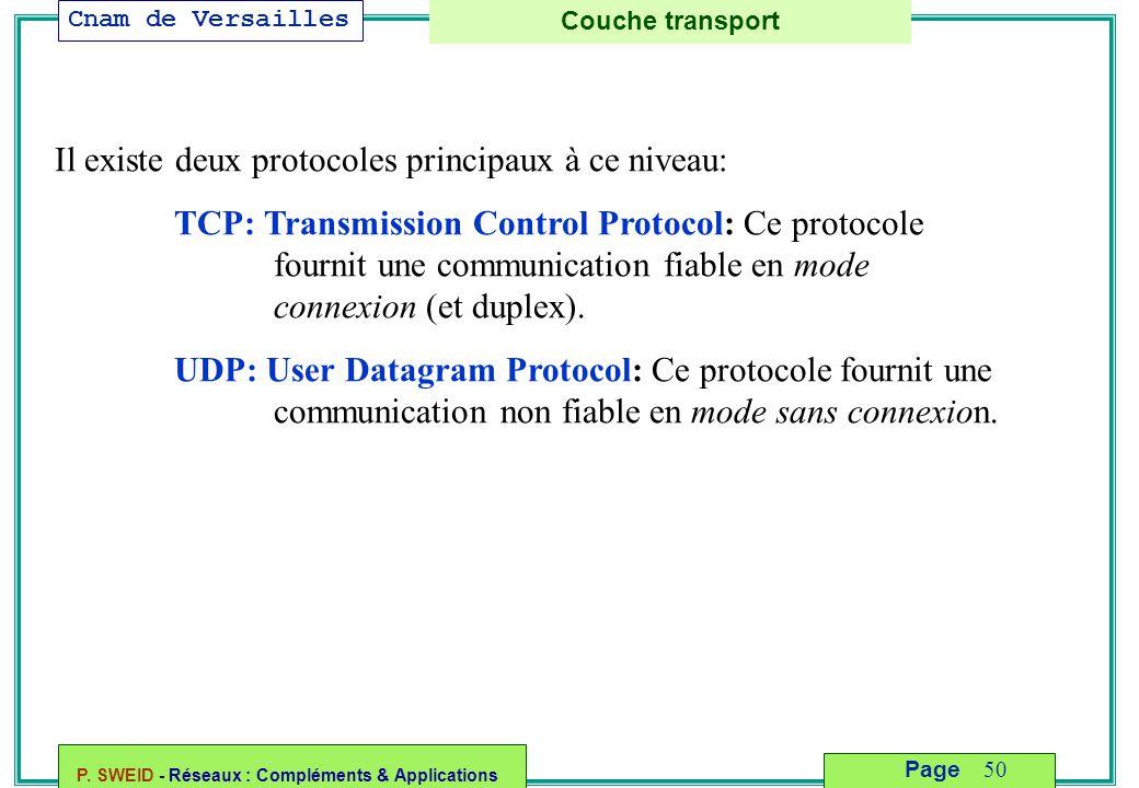 Cnam de Versailles P. SWEID - Réseaux : Compléments & Applications 50 Page Couche transport Il existe deux protocoles principaux à ce niveau: TCP: Tra