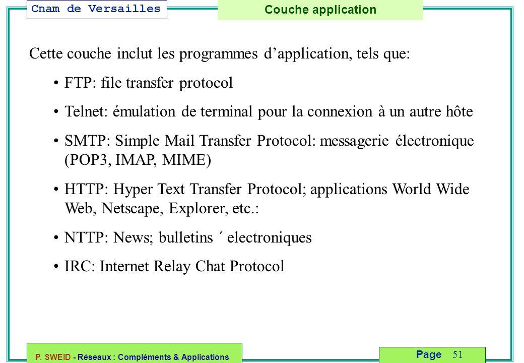 Cnam de Versailles P. SWEID - Réseaux : Compléments & Applications 51 Page Couche application Cette couche inclut les programmes d'application, tels q
