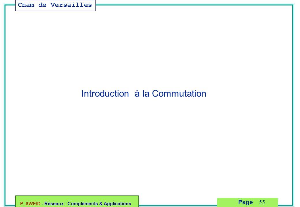Cnam de Versailles P. SWEID - Réseaux : Compléments & Applications 55 Page Introduction à la Commutation