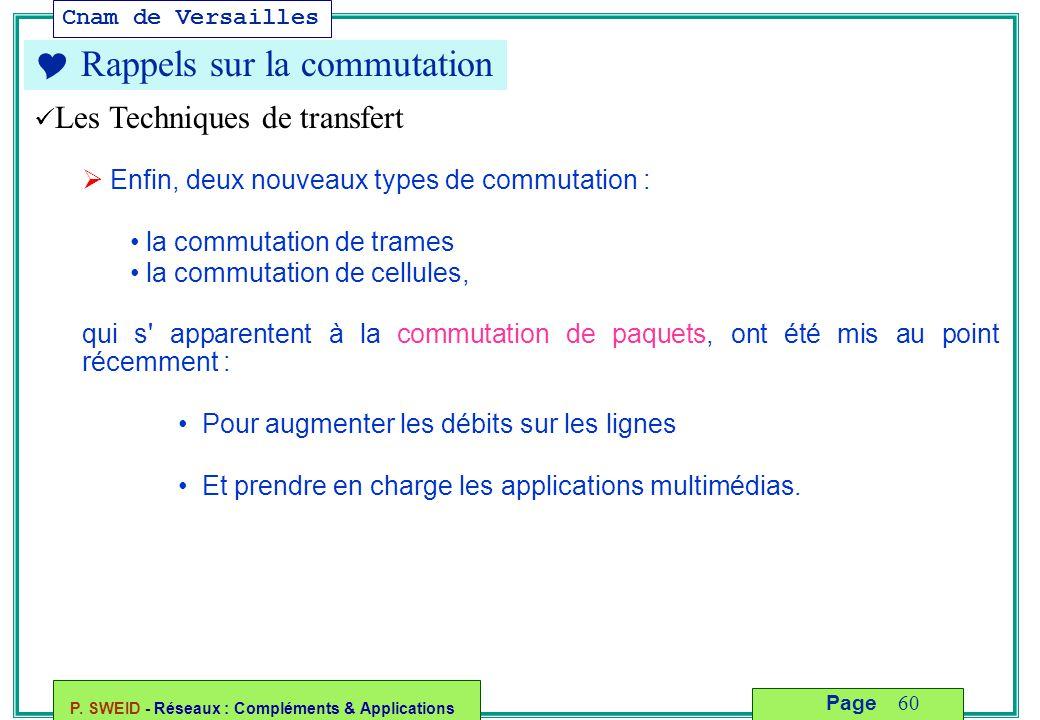 Cnam de Versailles P. SWEID - Réseaux : Compléments & Applications 60 Page  Rappels sur la commutation Les Techniques de transfert  Enfin, deux nouv