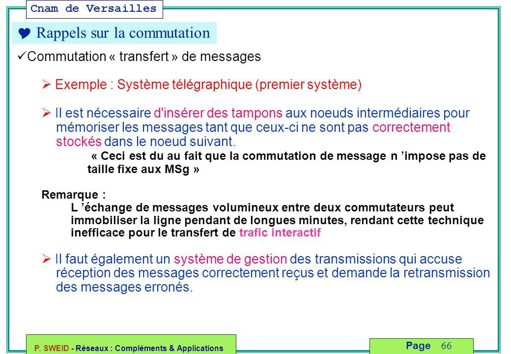 Cnam de Versailles P. SWEID - Réseaux : Compléments & Applications 66 Page  Rappels sur la commutation Commutation « transfert » de messages  Exempl