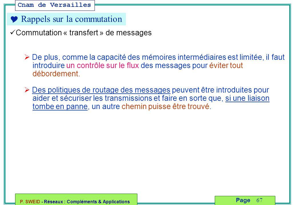 Cnam de Versailles P. SWEID - Réseaux : Compléments & Applications 67 Page  Rappels sur la commutation Commutation « transfert » de messages  De plu