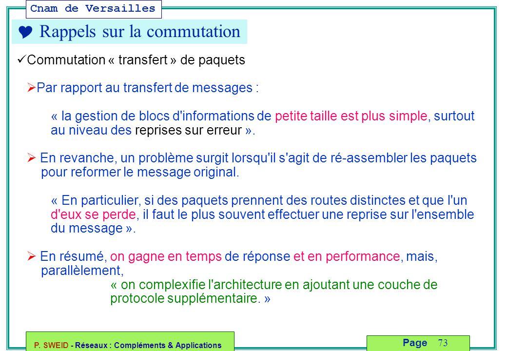 Cnam de Versailles P. SWEID - Réseaux : Compléments & Applications 73 Page  Rappels sur la commutation Commutation « transfert » de paquets  Par rap