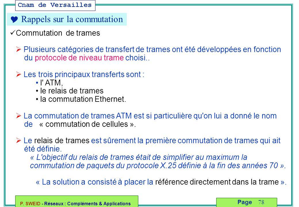 Cnam de Versailles P. SWEID - Réseaux : Compléments & Applications 78 Page  Rappels sur la commutation Commutation de trames  Plusieurs catégories d