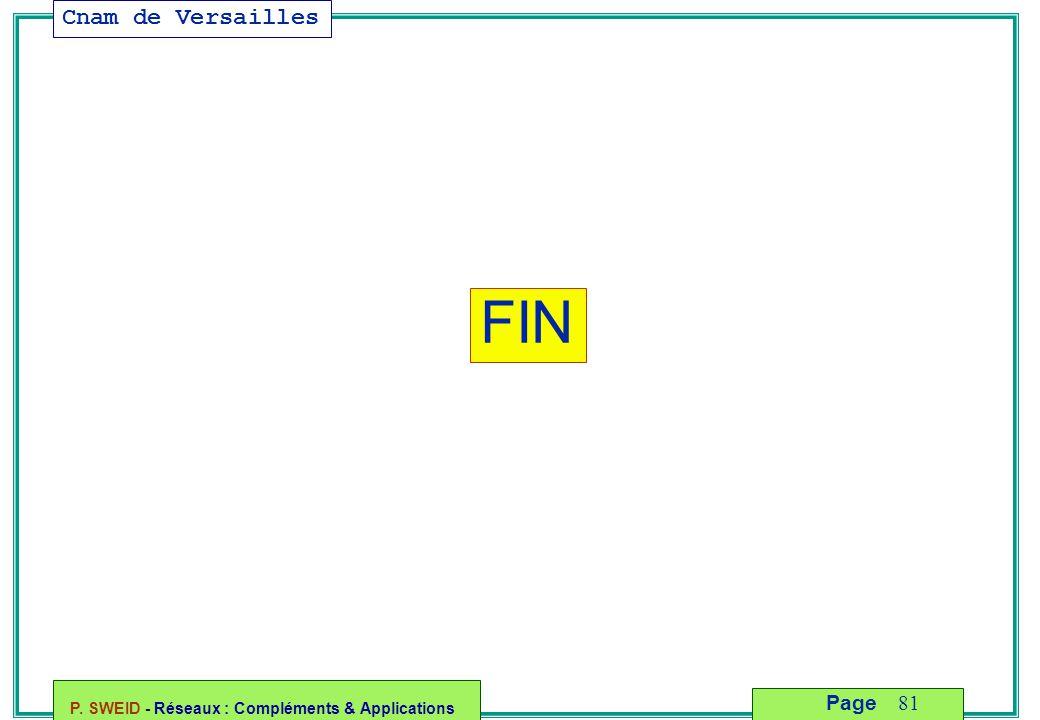 Cnam de Versailles P. SWEID - Réseaux : Compléments & Applications 81 Page FIN