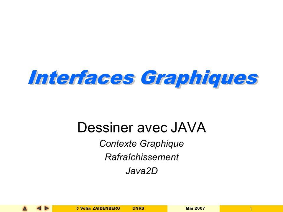 © Sofia ZAIDENBERGCNRS Mai 2007 1 Interfaces Graphiques Dessiner avec JAVA Contexte Graphique Rafraîchissement Java2D