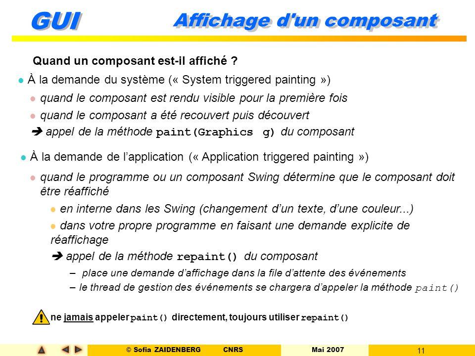 © Sofia ZAIDENBERG CNRS Mai 2007 11 GUI Affichage d'un composant Quand un composant est-il affiché ? l À la demande du système (« System triggered pai