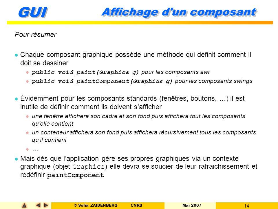© Sofia ZAIDENBERG CNRS Mai 2007 14 GUI Affichage d'un composant Pour résumer l Chaque composant graphique possède une méthode qui définit comment il