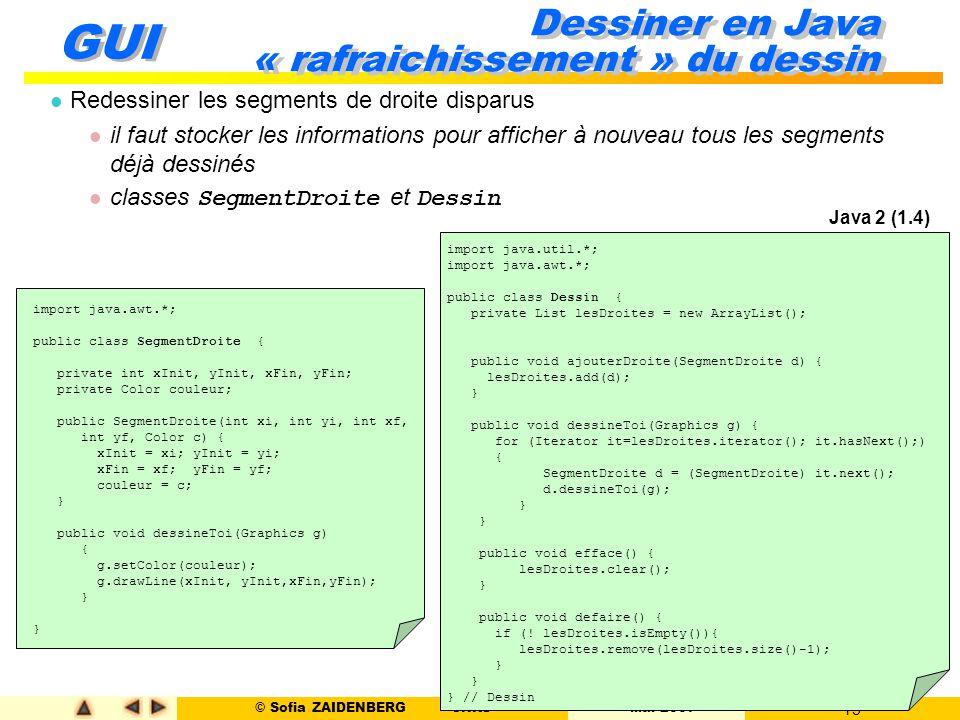 © Sofia ZAIDENBERG CNRS Mai 2007 15 GUI Dessiner en Java « rafraichissement » du dessin l Redessiner les segments de droite disparus l il faut stocker
