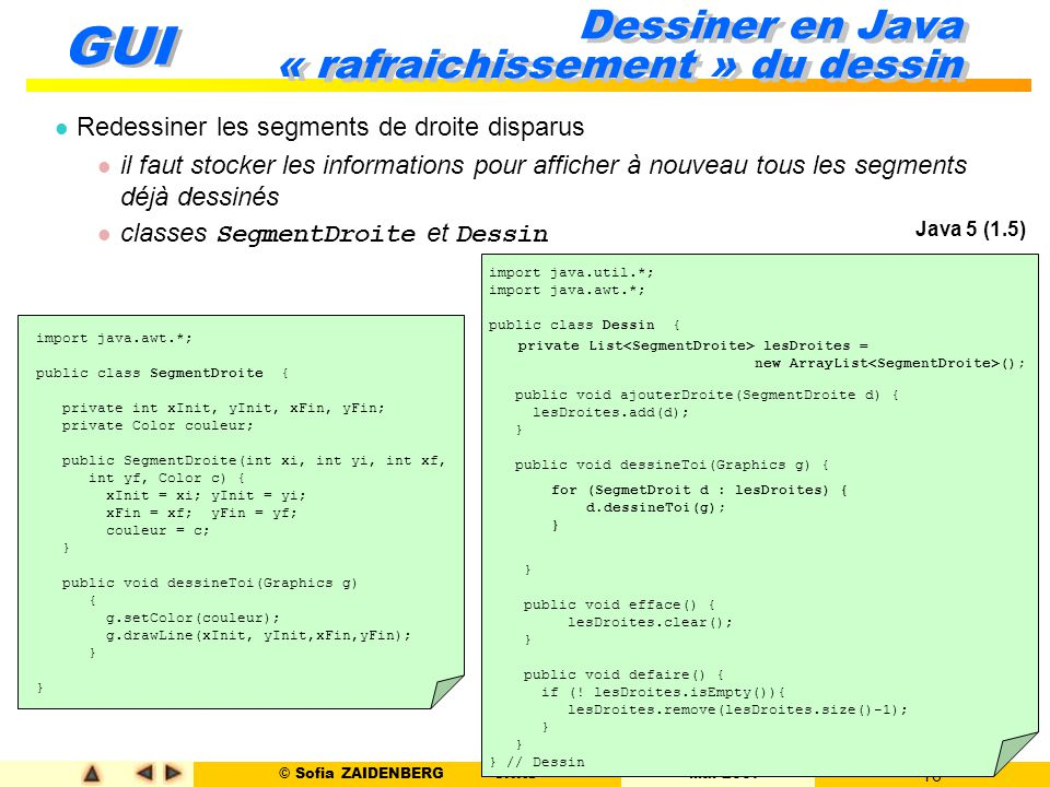 © Sofia ZAIDENBERG CNRS Mai 2007 16 GUI import java.util.*; import java.awt.*; public class Dessin { private List lesDroites = new ArrayList(); public