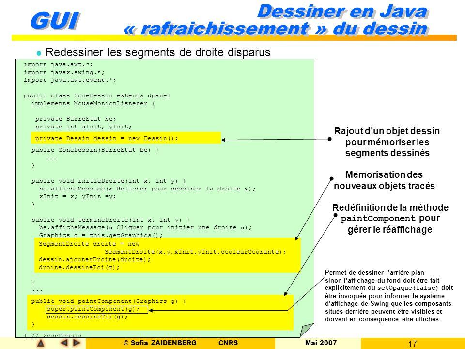© Sofia ZAIDENBERG CNRS Mai 2007 17 GUI Dessiner en Java « rafraichissement » du dessin l Redessiner les segments de droite disparus import java.awt.*