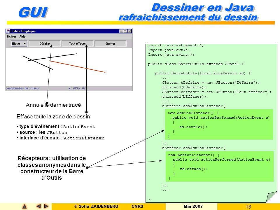 © Sofia ZAIDENBERG CNRS Mai 2007 18 GUI Dessiner en Java rafraichissement du dessin type d'événement : ActionEvent source : les JButton interface d'éc