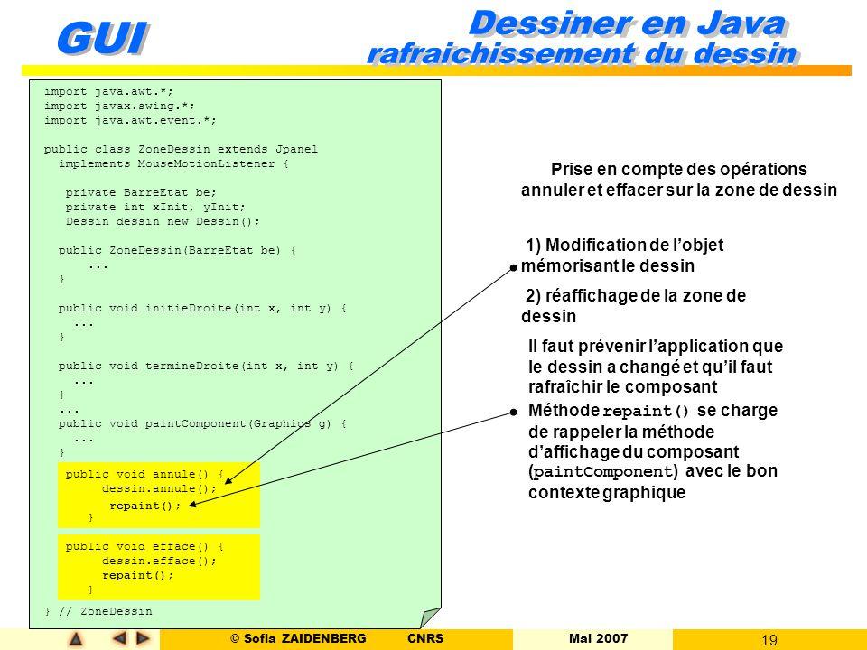 © Sofia ZAIDENBERG CNRS Mai 2007 19 GUI Dessiner en Java rafraichissement du dessin import java.awt.*; import javax.swing.*; import java.awt.event.*;