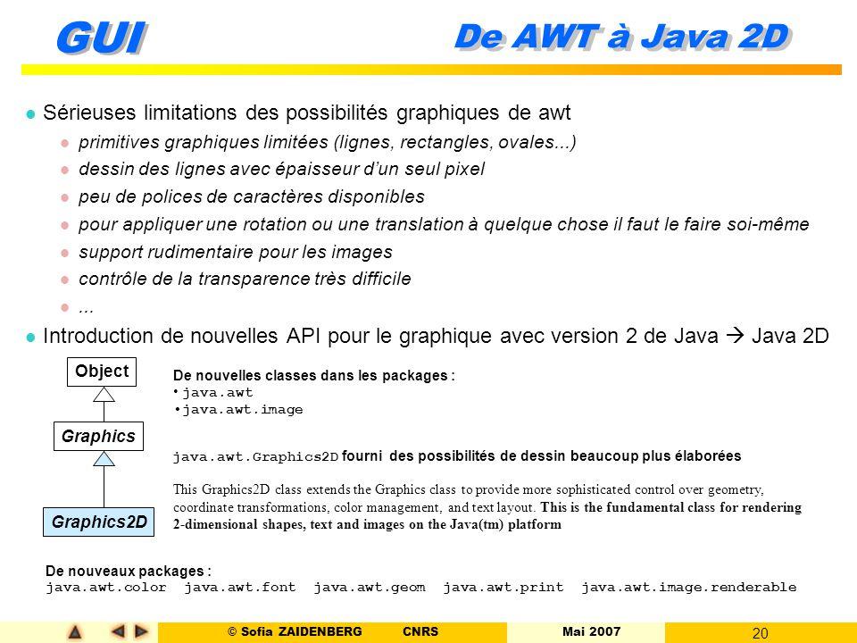 © Sofia ZAIDENBERG CNRS Mai 2007 20 GUI De AWT à Java 2D l Sérieuses limitations des possibilités graphiques de awt l primitives graphiques limitées (