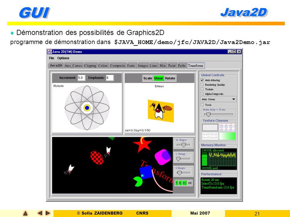 © Sofia ZAIDENBERG CNRS Mai 2007 21 GUI Java2D l Démonstration des possibilités de Graphics2D programme de démonstration dans $JAVA_HOME/demo/jfc/JAVA