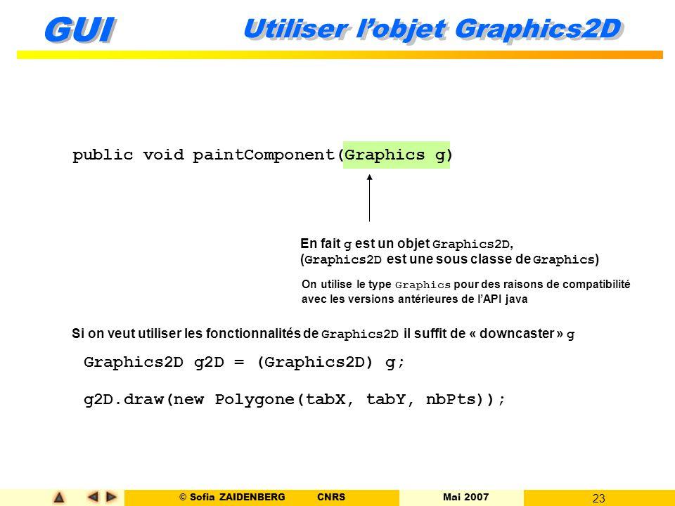 © Sofia ZAIDENBERG CNRS Mai 2007 23 GUI Utiliser l'objet Graphics2D public void paintComponent(Graphics g) En fait g est un objet Graphics2D, ( Graphi