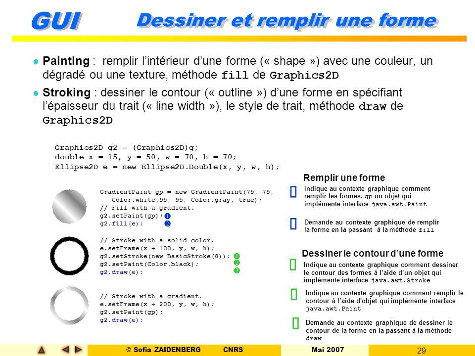 © Sofia ZAIDENBERG CNRS Mai 2007 29 GUI Dessiner et remplir une forme Painting : remplir l'intérieur d'une forme (« shape ») avec une couleur, un dégr