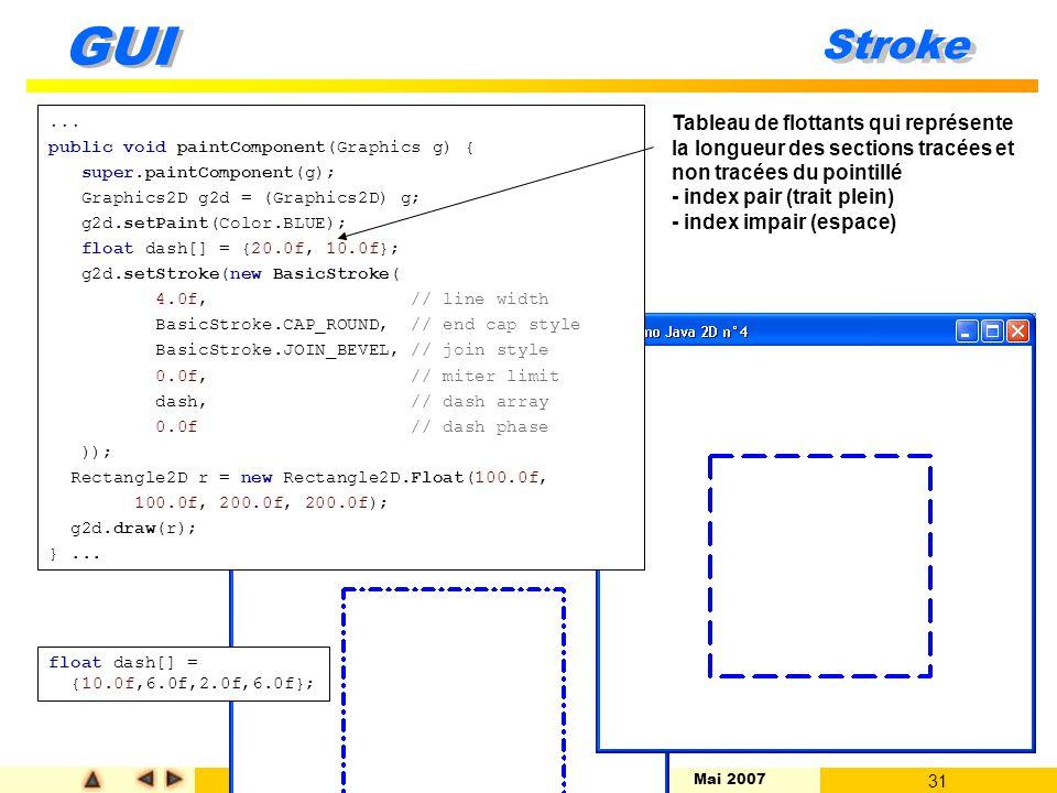 © Sofia ZAIDENBERG CNRS Mai 2007 31 GUI Stroke... public void paintComponent(Graphics g) { super.paintComponent(g); Graphics2D g2d = (Graphics2D) g; g