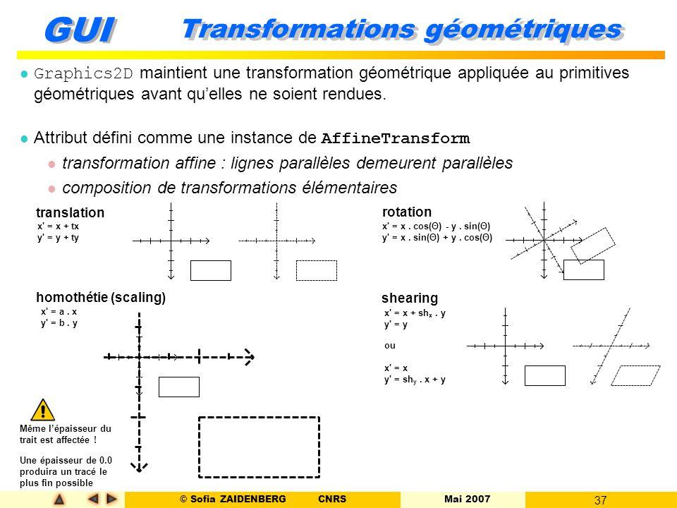 © Sofia ZAIDENBERG CNRS Mai 2007 37 GUI Transformations géométriques Graphics2D maintient une transformation géométrique appliquée au primitives géomé